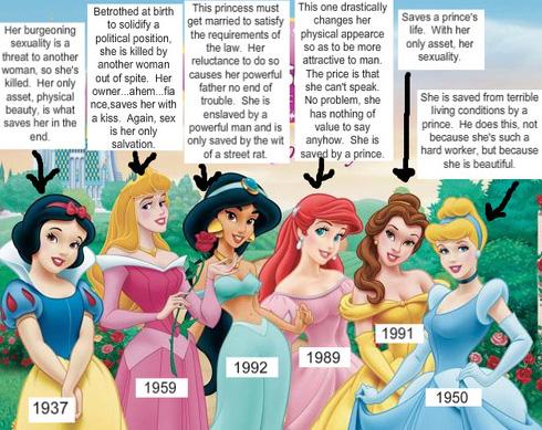 porno galerija crtanih filmova Disney