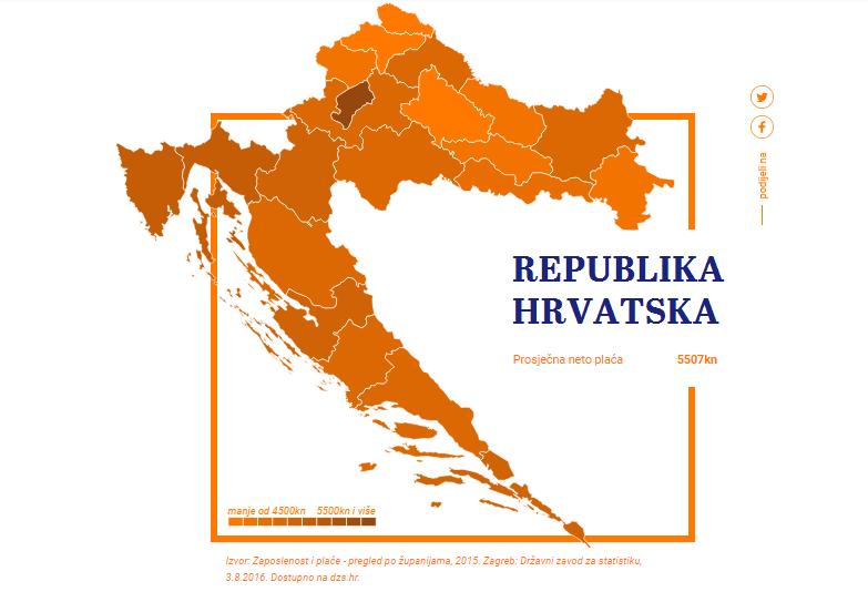 Nejednakost Unutar Hrvatske Voxfeminae
